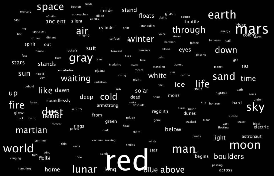 space haiku word cloud